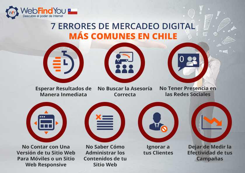 Los 7 Errores de Mercadeo Digital más Comunes en Chile