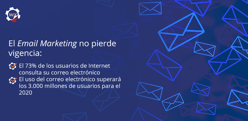 El Email Marketing no Pierde Vigencia