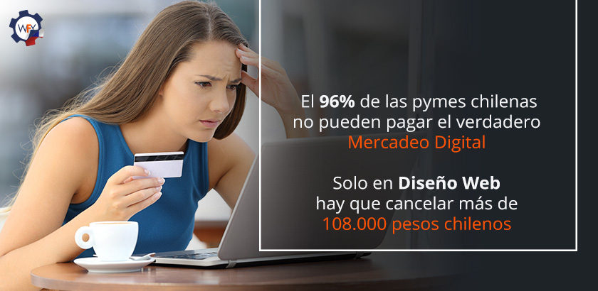 Pymes Chilenas No Pueden Pagar Mercadeo Digital
