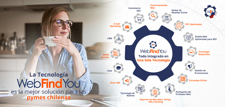 Tecnología De Mercadeo Digital WebFindYou
