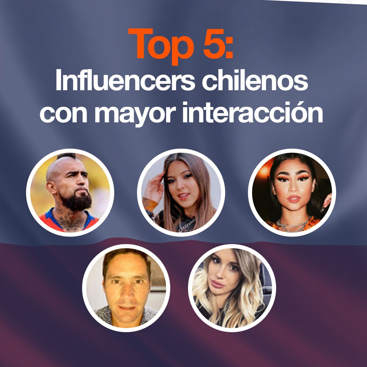 Top 5: Influencers chilenos con mayor interacción