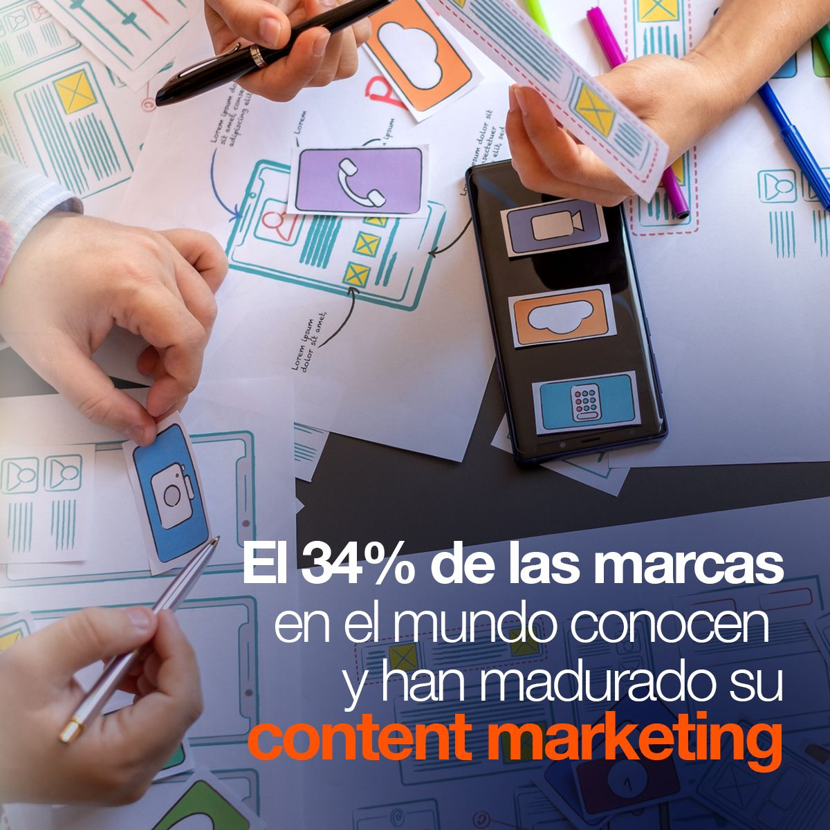 El 34% de las marcas en el mundo conocen y han madurado su content marketing