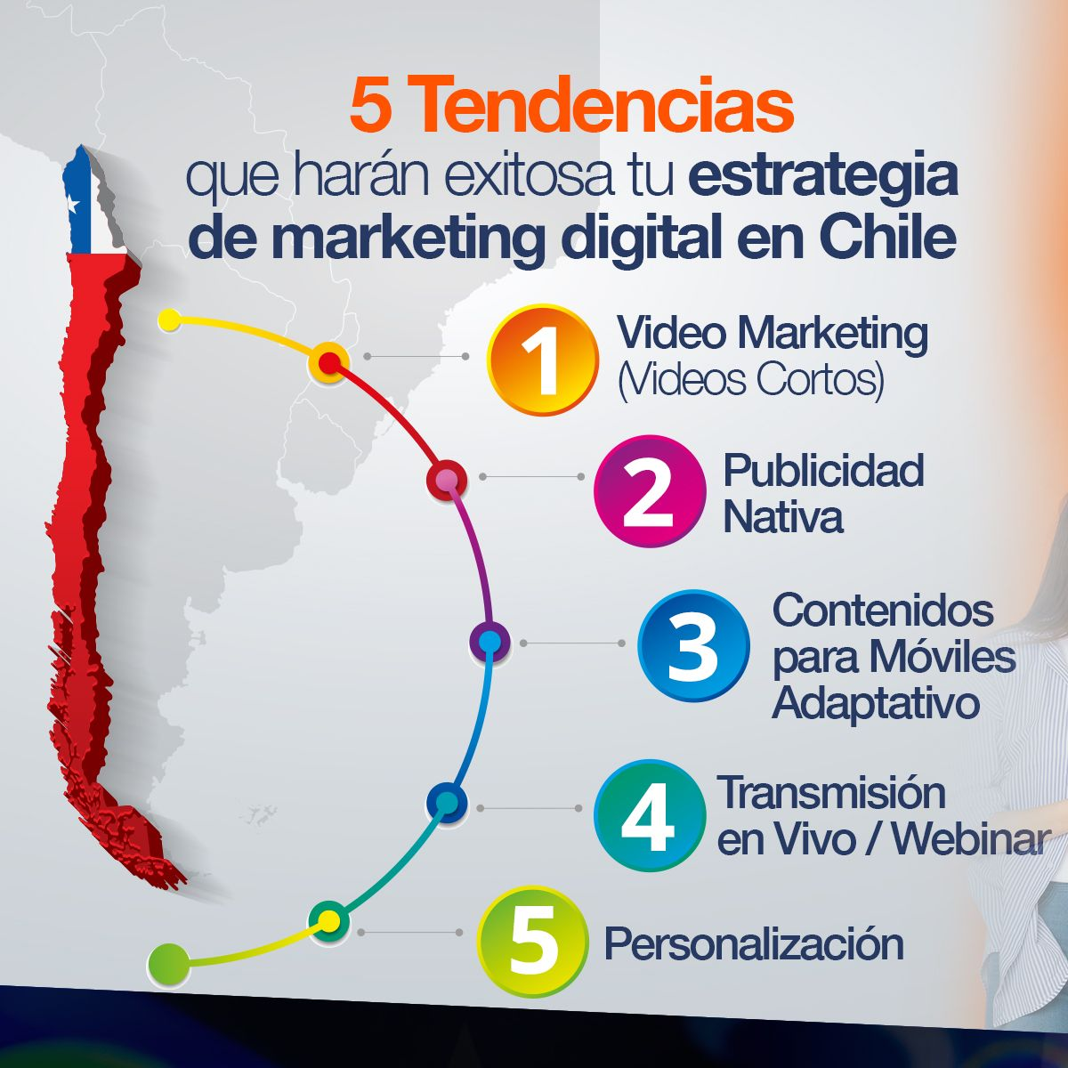 5 Tendencias que harán exitosa tu estrategia de marketing digital en Chile