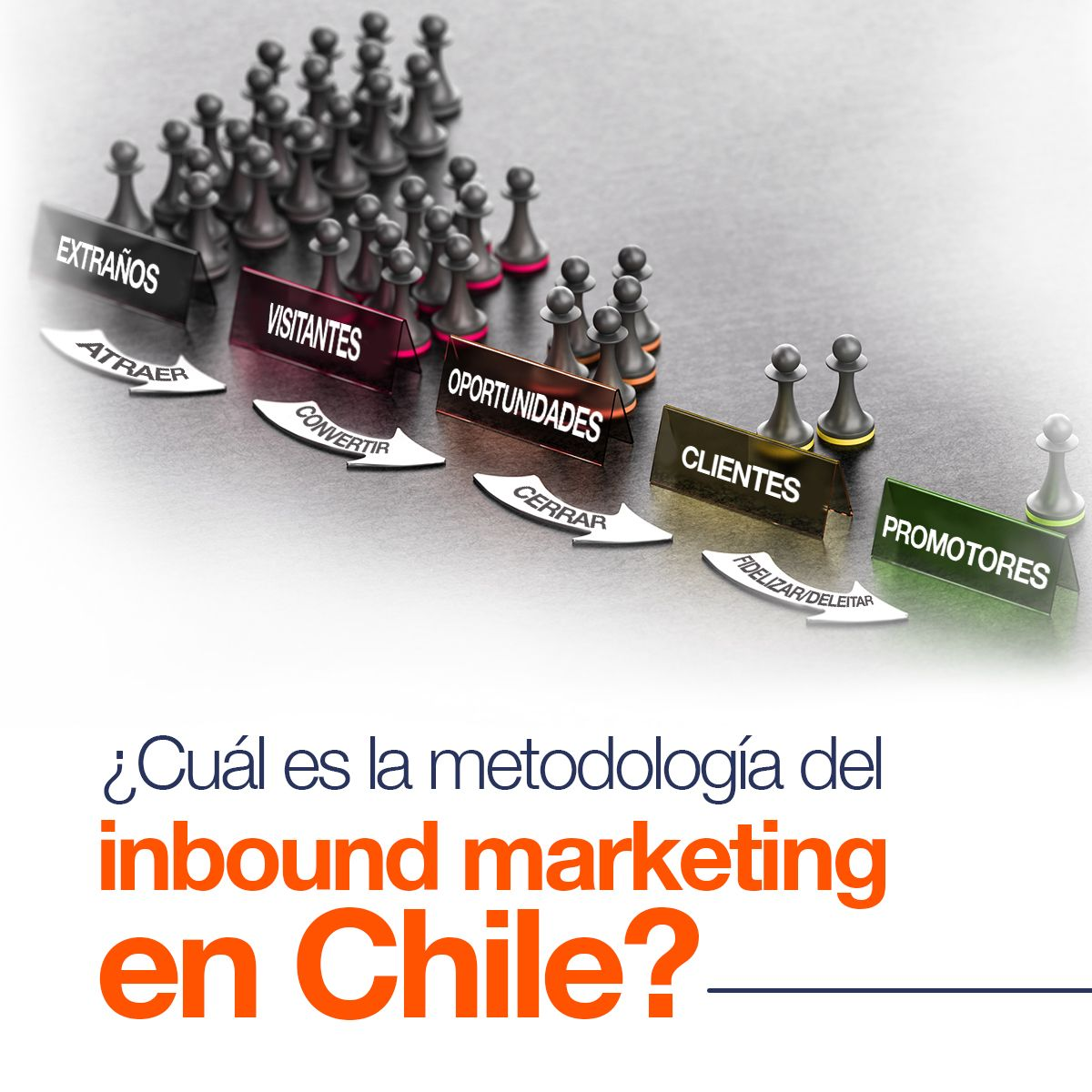 ¿Cuál es la metodología del inbound marketing en Chile?